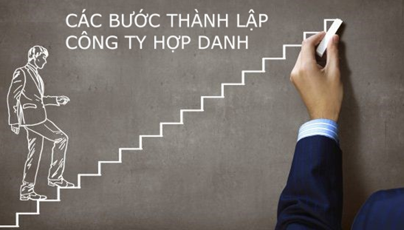 cac-buoc-thanh-lap-cong-ty-hop-danh-luathongphuc-vn