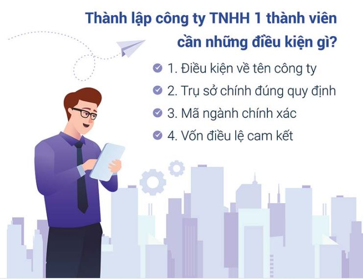 dieu-kien-thanh-lap-cong-ty-tnhh-1-thanh-vien-luathongphuc-vn