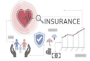 Điều kiện thành lập công ty kinh doanh bảo hiểm