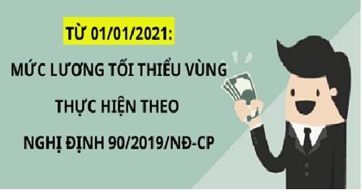 luat-hong-phuc-vn-Quy định về mức lương cơ bản và mức lương tối thiểu vùng mới nhất